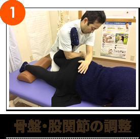 1.骨盤・股関節の調整