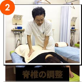 2.脊椎の調整